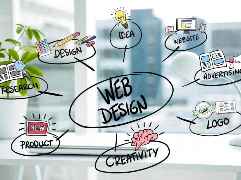 management-projet-site-internet